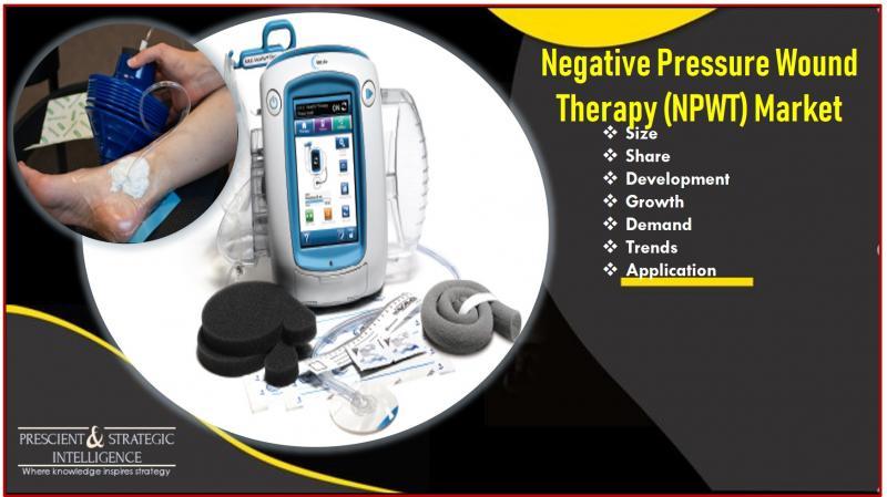 Negative Pressure Wound Therapy (NPWT) Market s